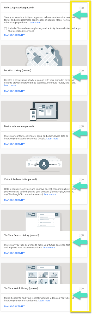 "A series of Google activity screens, with each toggle set to ""paused."""