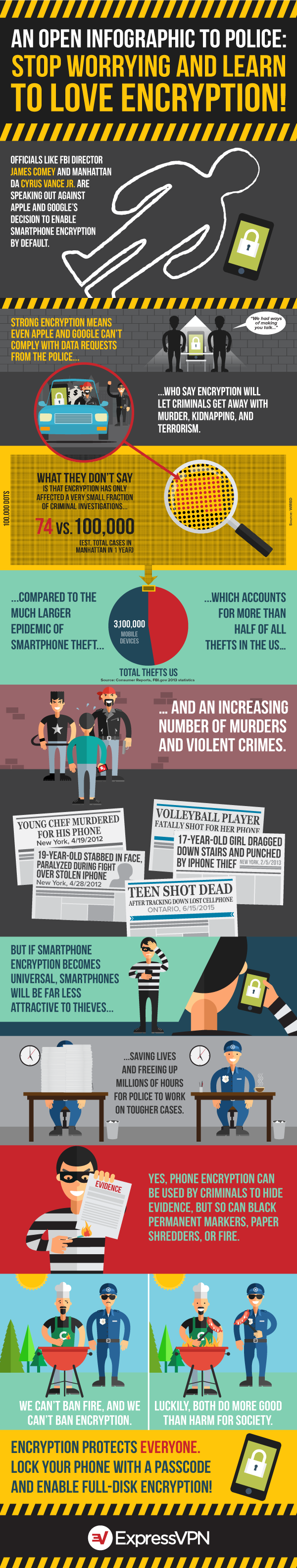 an open infographic to police: stop worrying and learn to love encryption!