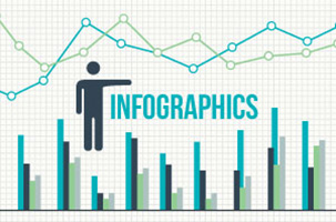 """An illustration of two graphs and a stick man next to the word """"infographics""""."""