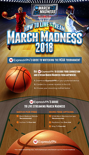 How to Live Stream March Madness infographic thumb