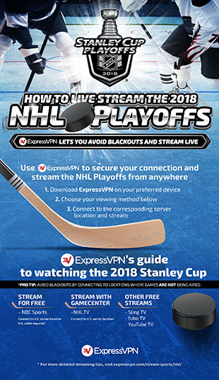 How to live stream the 2018 NHL Playoffs