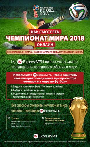 Инфографика: все способы смотреть онлайн чемпионат мира по футболу ФИФА 2018
