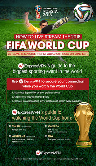 Infographic: all the ways to stream the 2018 World Cup
