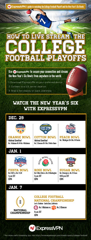 Learn how to stream the College Football Playoffs with this infographic.