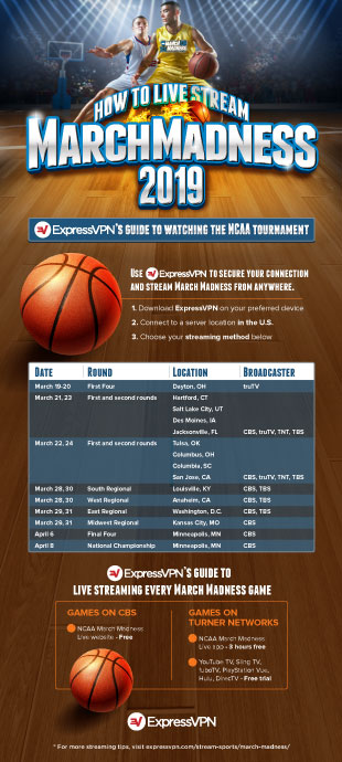 Infographic: How to live stream 2019 March Madness