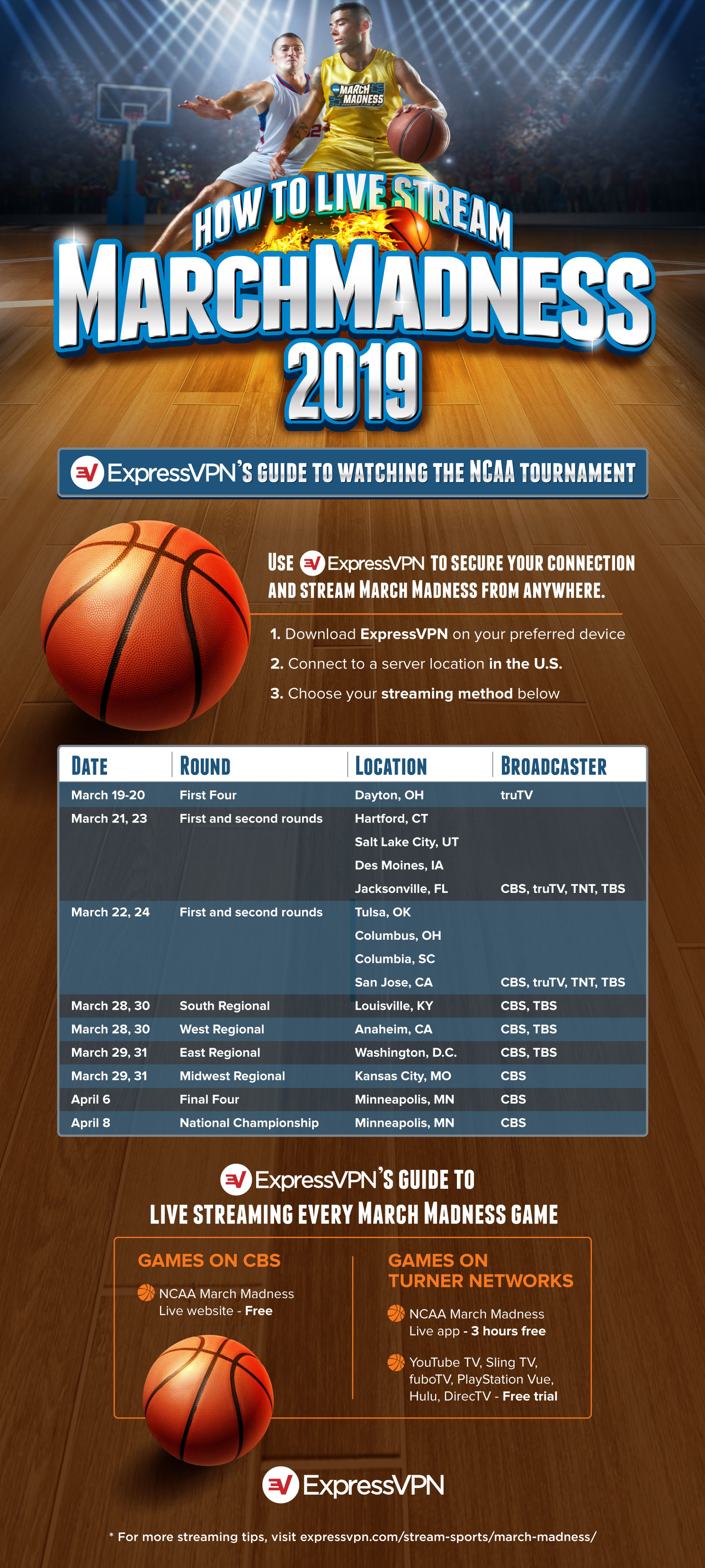 Watch the Final Four Live Stream 2019 | NCAA March Madness