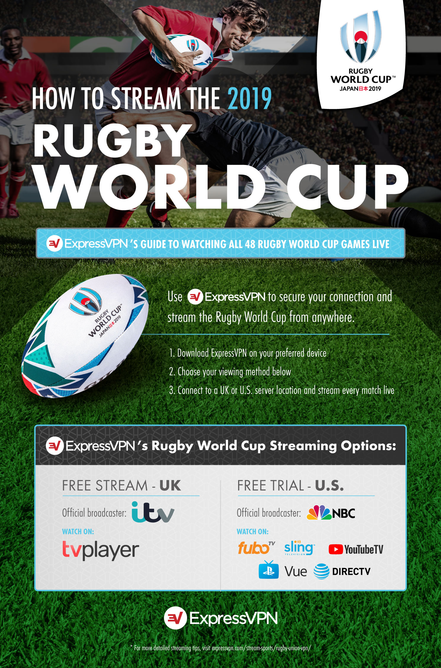How to Watch Rugby World Cup Live Streams | ExpressVPN