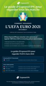 Infographie : Comment regarder l'UEFA Euro 2021 en streaming.