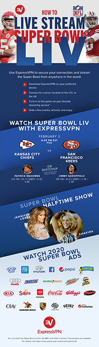 Infographic: Learn how to stream Super Bowl LIV.