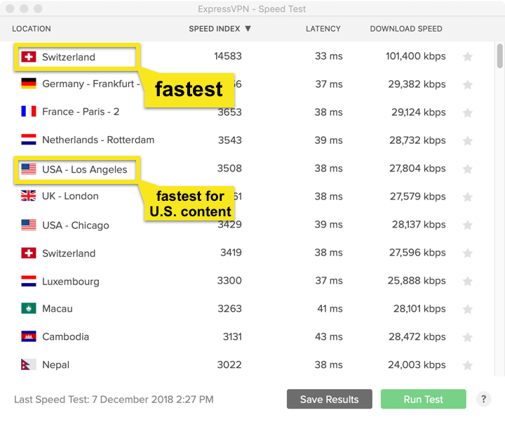 How to find the fastest locations to connect to, using the speed test results.