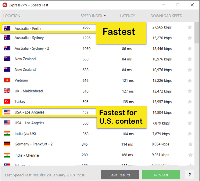 speed test choices