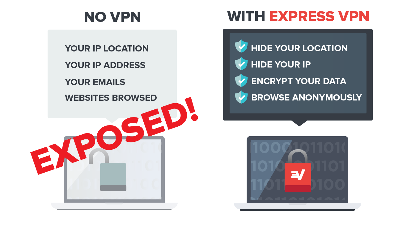what happens when you use a vpn