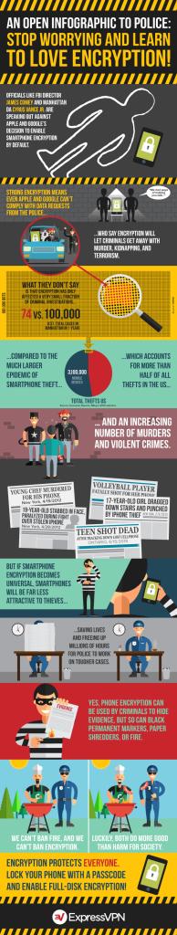 smartphone-data-encryption-police-infographic (1)