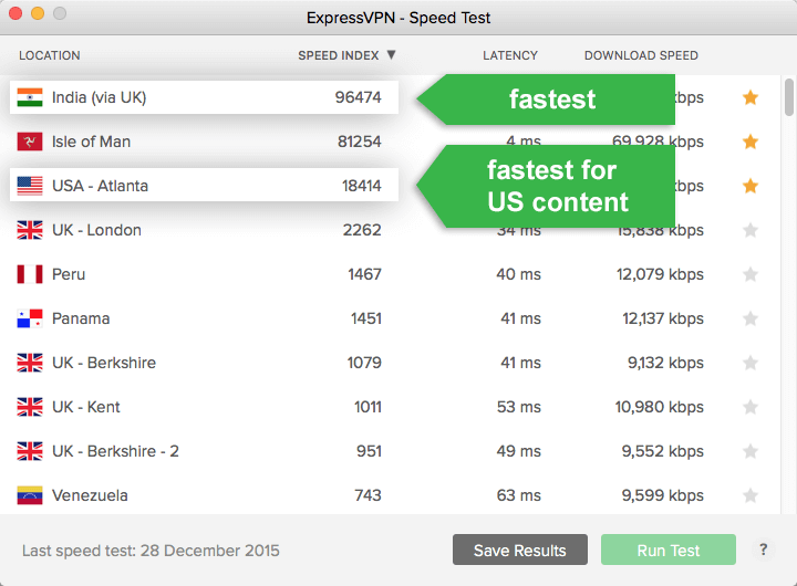 Screenshot: How to Use the VPN Speed Test results