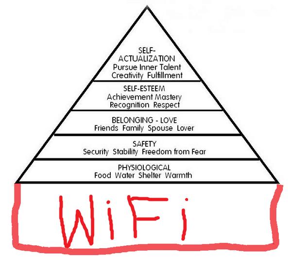 free-wifi-proxy