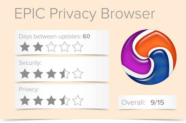 epic browser star rating