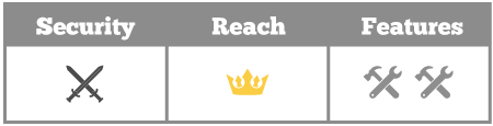 security-reach-features-allo