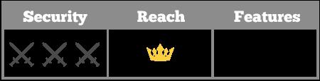 security-reach-features-jabber-otr