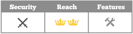 security-reach-features-line