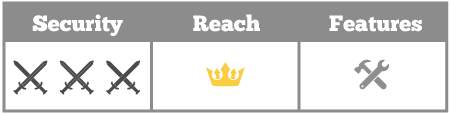 security-reach-features-signal