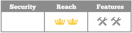 security-reach-features-snapchat