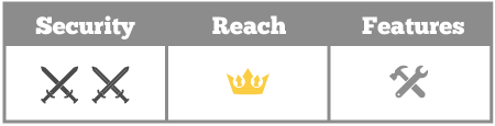 security-reach-features-wickr