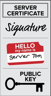 ExpressVPN server certificate
