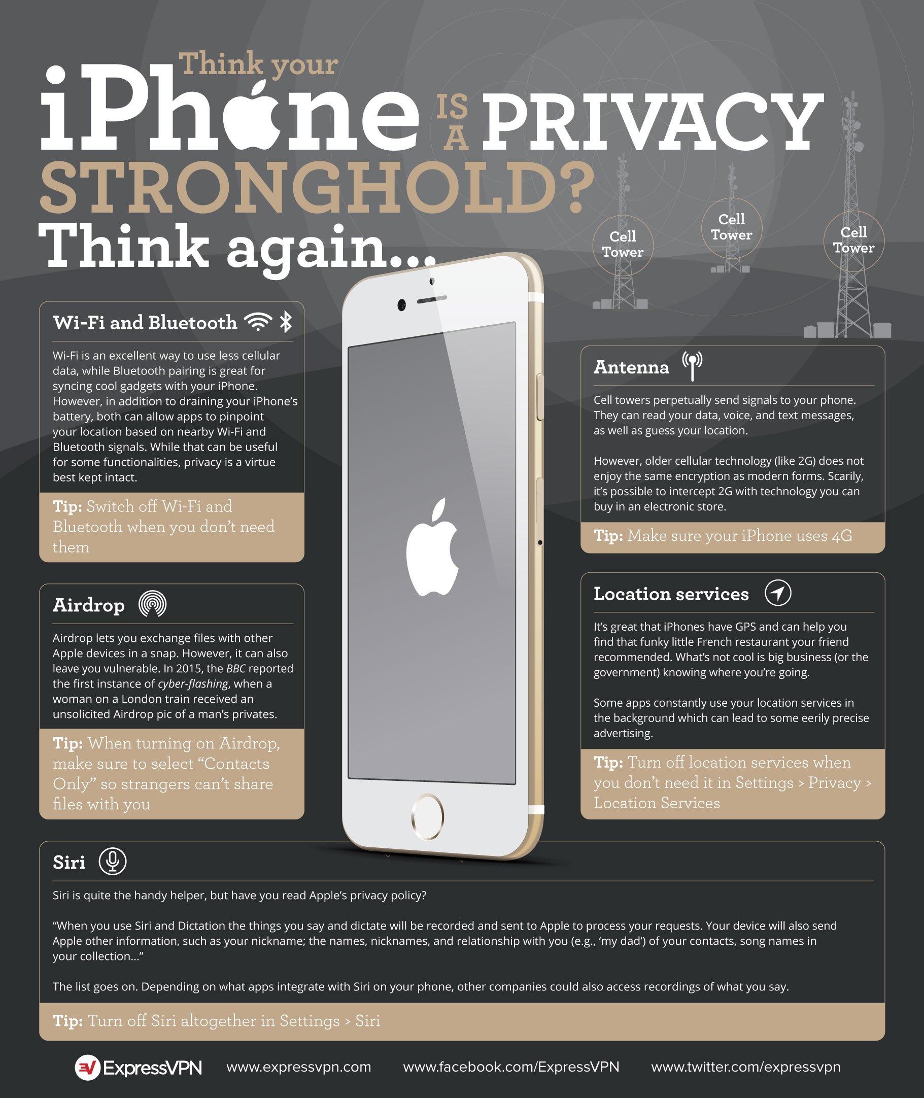 6 privacy features we want for our iPhones    NOW!