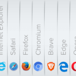 Horizontal list of privacy browsers and logos.