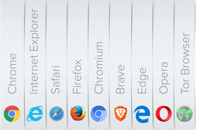 Ranked: Security and privacy for the most popular web browsers (2019)